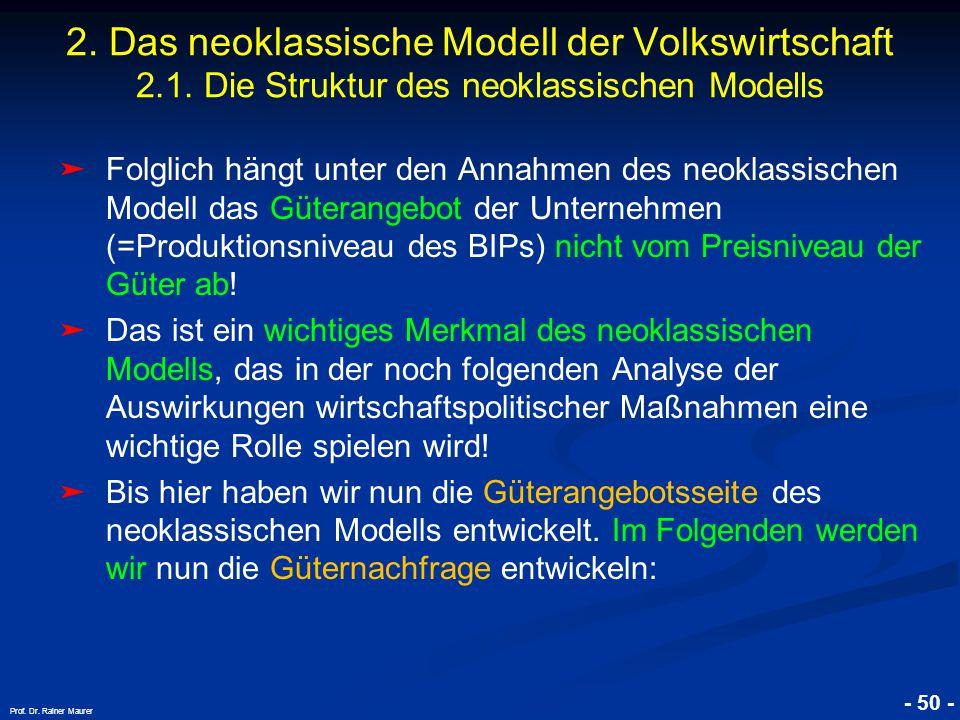 © RAINER MAURER, Pforzheim - 50 - Prof. Dr. Rainer Maurer ➤ Folglich hängt unter den Annahmen des neoklassischen Modell das Güterangebot der Unternehm