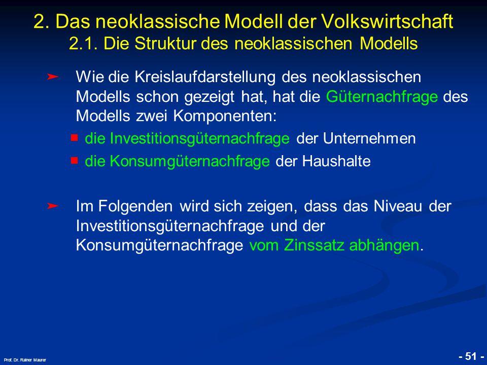 © RAINER MAURER, Pforzheim - 51 - Prof. Dr. Rainer Maurer ➤ Wie die Kreislaufdarstellung des neoklassischen Modells schon gezeigt hat, hat die Güterna