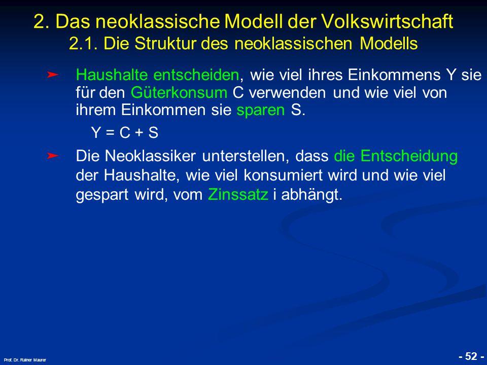 © RAINER MAURER, Pforzheim - 52 - Prof. Dr. Rainer Maurer ➤ Haushalte entscheiden, wie viel ihres Einkommens Y sie für den Güterkonsum C verwenden und