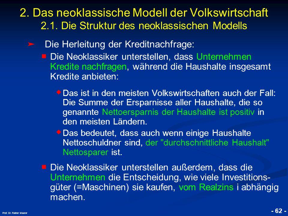 © RAINER MAURER, Pforzheim - 62 - Prof. Dr. Rainer Maurer ➤ Die Herleitung der Kreditnachfrage: ■ Die Neoklassiker unterstellen, dass Unternehmen Kred