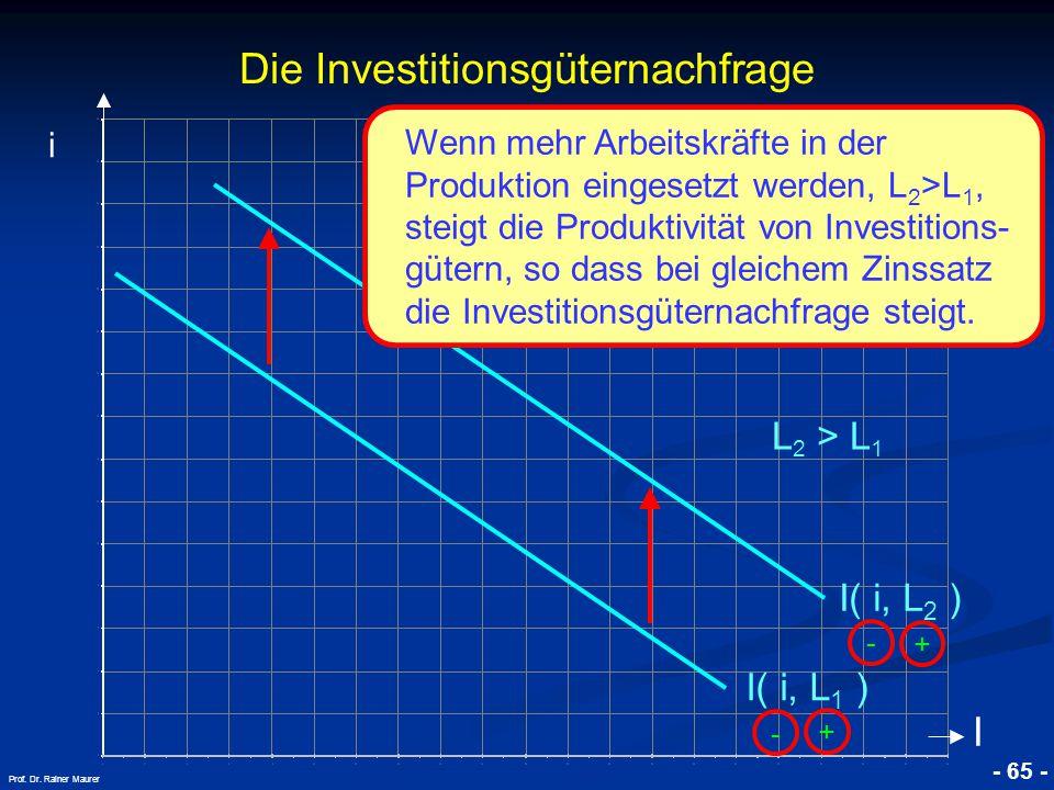 © RAINER MAURER, Pforzheim - 65 - Prof. Dr. Rainer Maurer Die Investitionsgüternachfrage L 2 > L 1 i I I( i, L 1 ) Wenn mehr Arbeitskräfte in der Prod