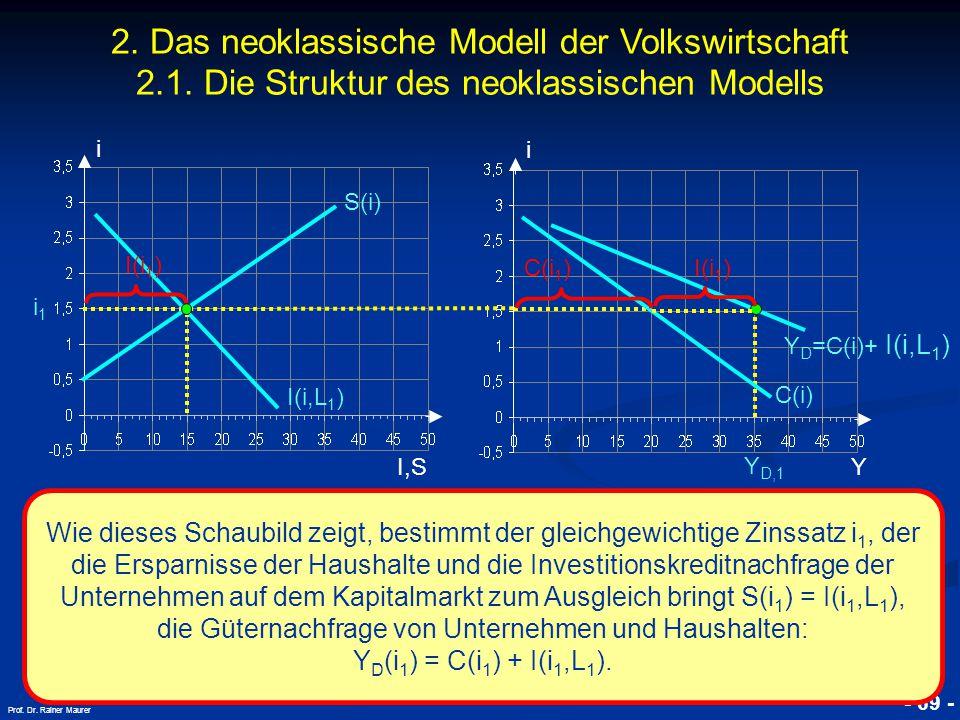 © RAINER MAURER, Pforzheim - 69 - Prof.Dr.