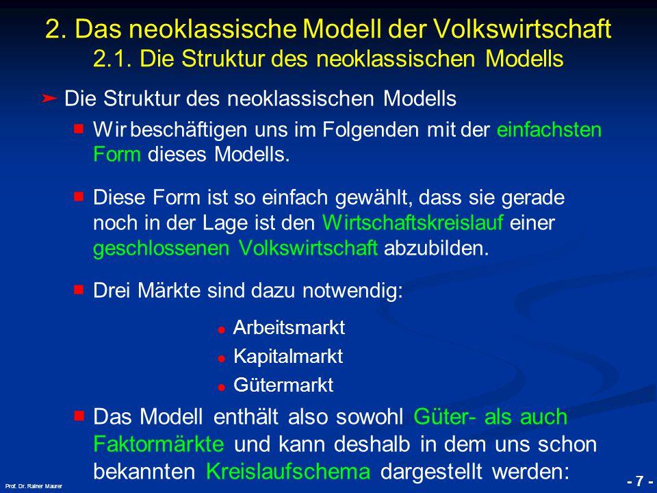 © RAINER MAURER, Pforzheim - 7 - Prof. Dr. Rainer Maurer 2. Das neoklassische Modell der Volkswirtschaft 2.1. Die Struktur des neoklassischen Modells