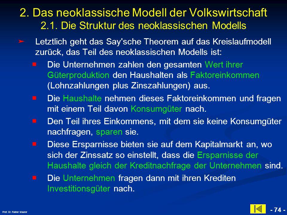 © RAINER MAURER, Pforzheim - 74 - Prof. Dr. Rainer Maurer 2. Das neoklassische Modell der Volkswirtschaft 2.1. Die Struktur des neoklassischen Modells
