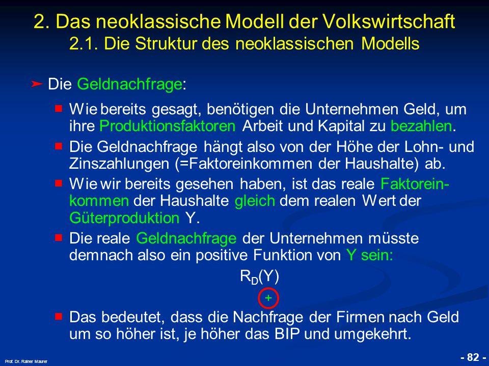 © RAINER MAURER, Pforzheim - 82 - Prof. Dr. Rainer Maurer 2. Das neoklassische Modell der Volkswirtschaft 2.1. Die Struktur des neoklassischen Modells