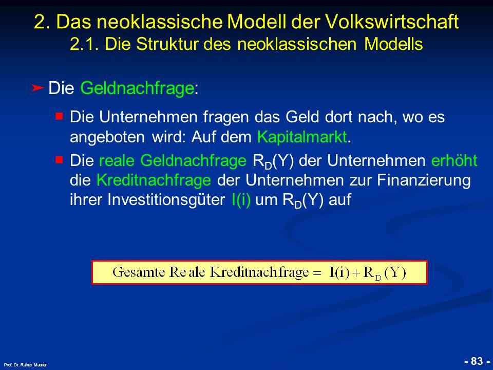 © RAINER MAURER, Pforzheim - 83 - Prof. Dr. Rainer Maurer 2. Das neoklassische Modell der Volkswirtschaft 2.1. Die Struktur des neoklassischen Modells