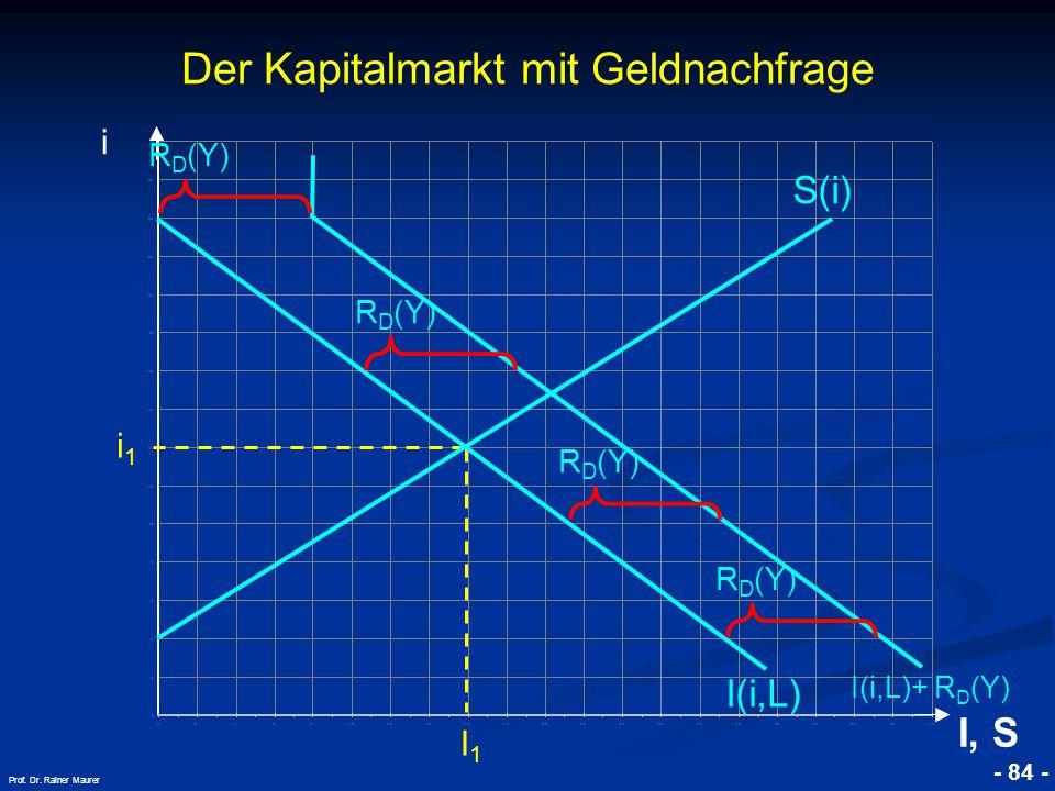 © RAINER MAURER, Pforzheim - 84 - Prof. Dr. Rainer Maurer i1i1 I1I1 Der Kapitalmarkt mit Geldnachfrage i I, S I(i,L) S(i) R D (Y) I(i,L)+ R D (Y) R D