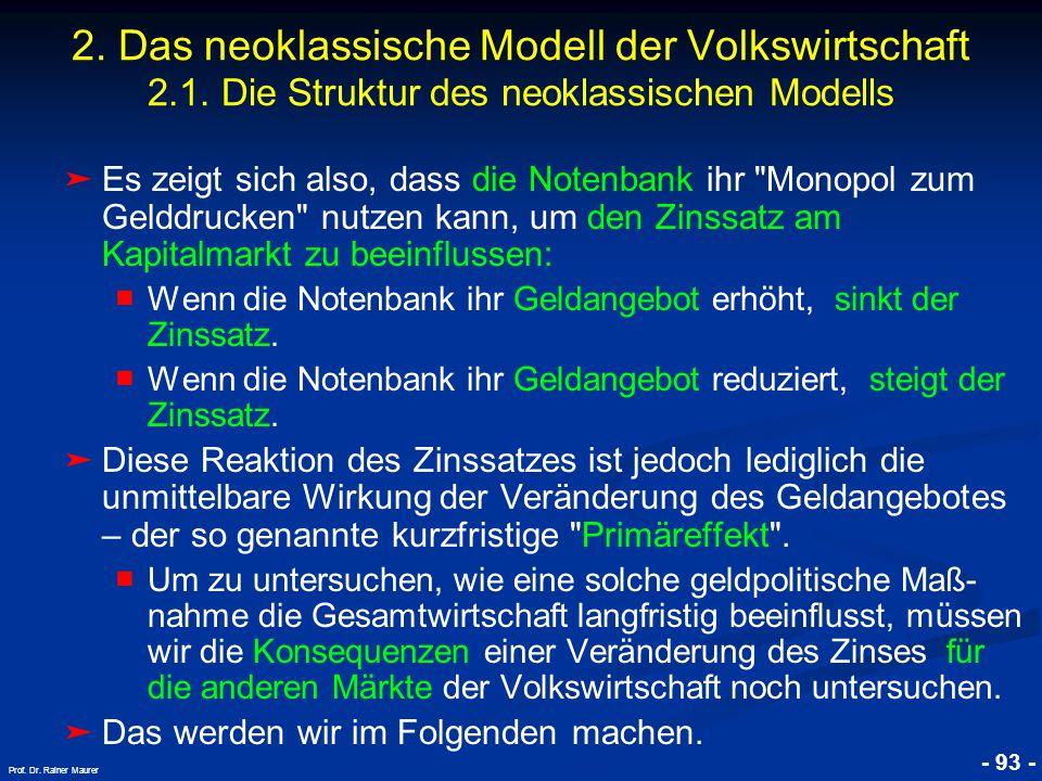 © RAINER MAURER, Pforzheim - 93 - Prof. Dr. Rainer Maurer 2. Das neoklassische Modell der Volkswirtschaft 2.1. Die Struktur des neoklassischen Modells