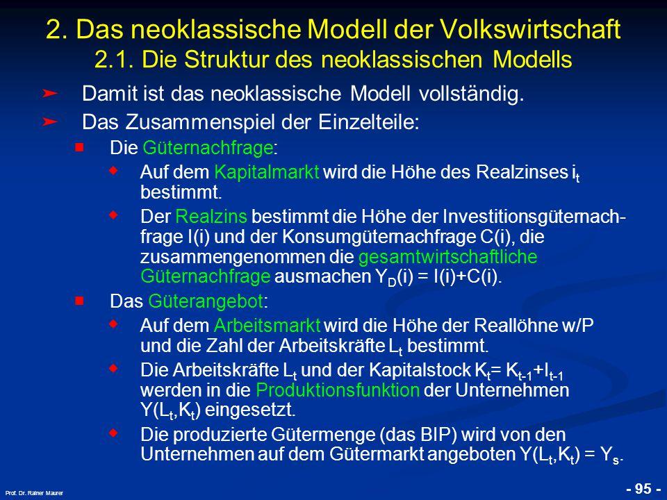 © RAINER MAURER, Pforzheim - 95 - Prof. Dr. Rainer Maurer 2. Das neoklassische Modell der Volkswirtschaft 2.1. Die Struktur des neoklassischen Modells