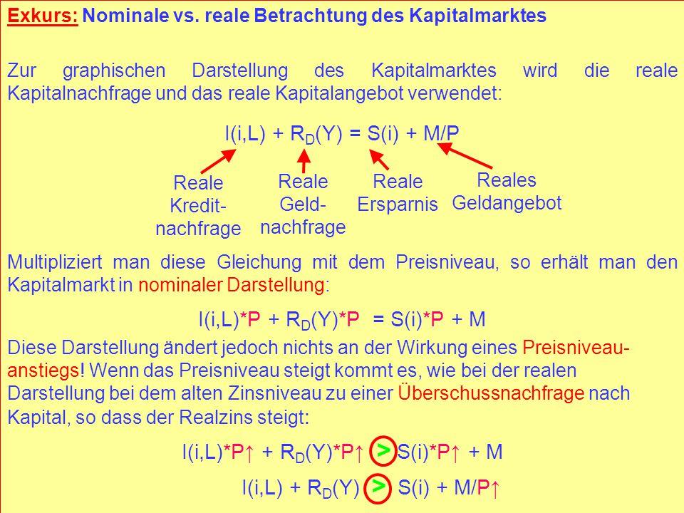 © RAINER MAURER, Pforzheim - 99 - Prof. Dr. Rainer Maurer Exkurs: Nominale vs. reale Betrachtung des Kapitalmarktes Zur graphischen Darstellung des Ka
