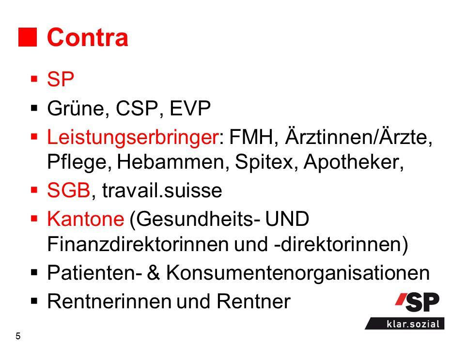 5 Contra  SP  Grüne, CSP, EVP  Leistungserbringer: FMH, Ärztinnen/Ärzte, Pflege, Hebammen, Spitex, Apotheker,  SGB, travail.suisse  Kantone (Gesundheits- UND Finanzdirektorinnen und -direktorinnen)  Patienten- & Konsumentenorganisationen  Rentnerinnen und Rentner