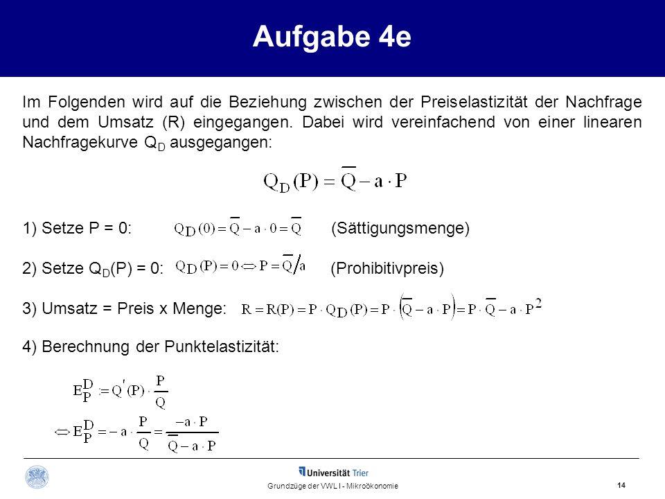 1) Setze P = 0: (Sättigungsmenge) 2) Setze Q D (P) = 0: (Prohibitivpreis) 3) Umsatz = Preis x Menge: Aufgabe 4e 14 Grundzüge der VWL I - Mikroökonomie