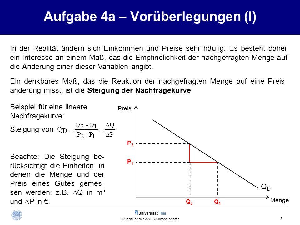 Aufgabe 4a – Vorüberlegungen (II) 3 Grundzüge der VWL I - Mikroökonomie Problem: Da die Steigung der Nachfragekurve abhängig von der Wahl der Einheiten ist, in denen Preis und Menge gemessen werden, wird ein Vergleich von Nachfragereaktionen verschiedener Güter unmöglich.