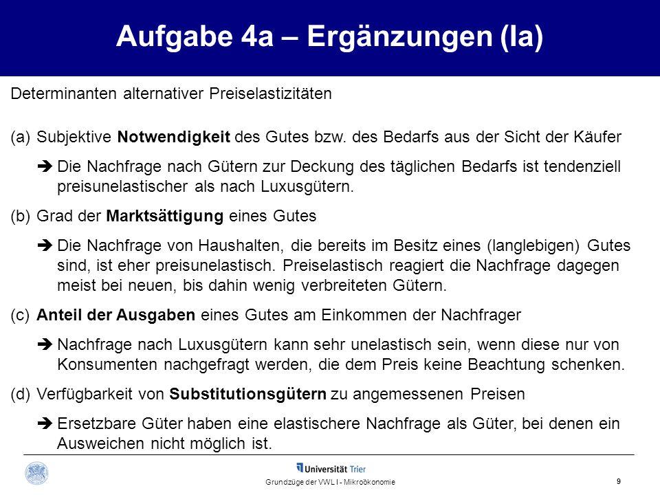 Aufgabe 4a – Ergänzungen (Ia) 9 Grundzüge der VWL I - Mikroökonomie Determinanten alternativer Preiselastizitäten (a)Subjektive Notwendigkeit des Gute