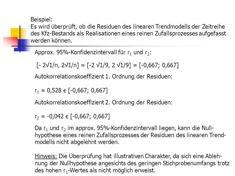 Beispiel: Es wird überprüft, ob die Residuen des linearen Trendmodells der Zeitreihe des Kfz-Bestands als Realisationen eines reinen Zufallsprozesses