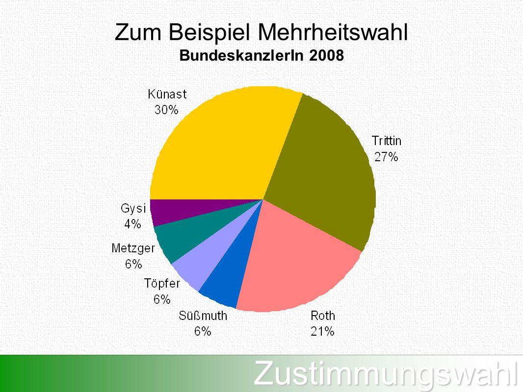 Zustimmungswahl Zum Beispiel Mehrheitswahl BundeskanzlerIn 2008