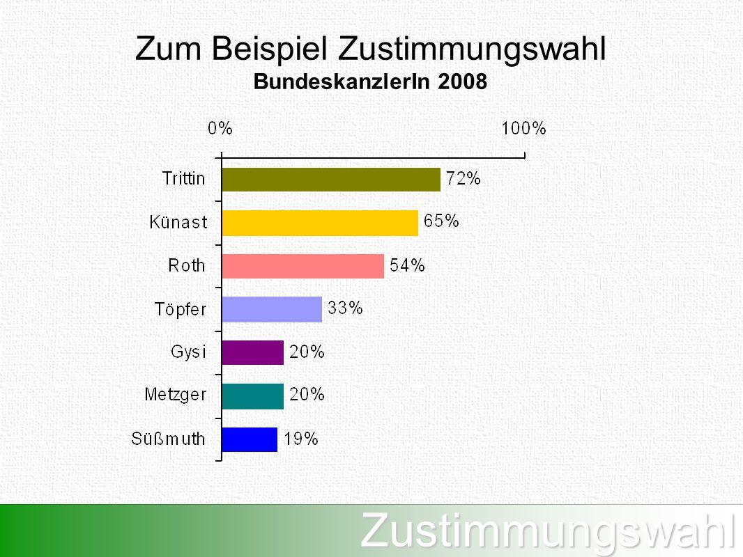 Zustimmungswahl Zum Beispiel Zustimmungswahl BundeskanzlerIn 2008