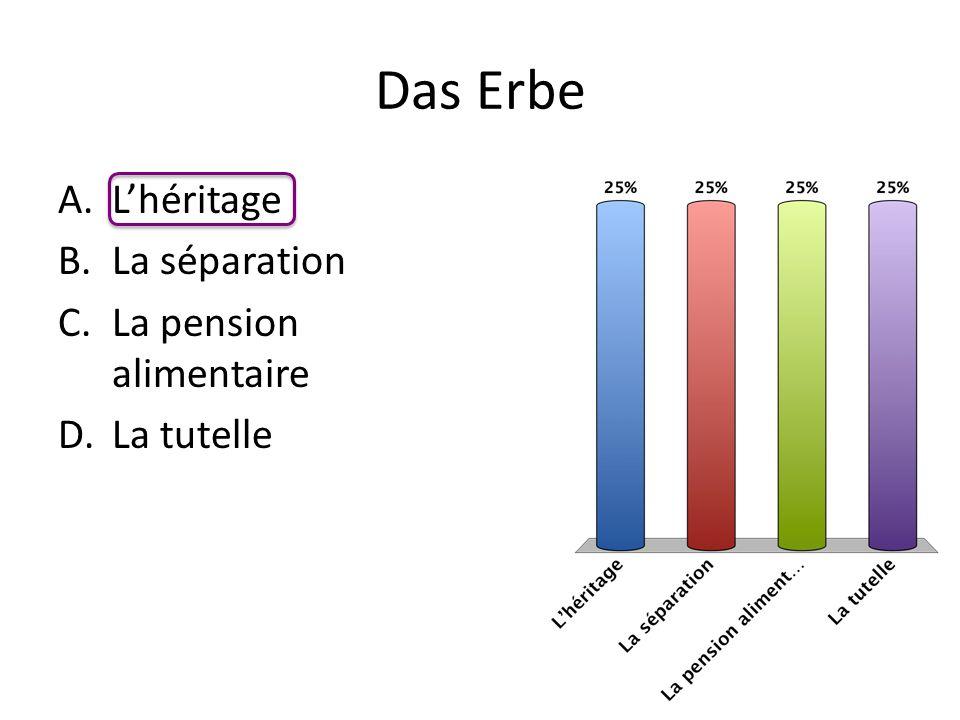 Das Erbe A.L'héritage B.La séparation C.La pension alimentaire D.La tutelle