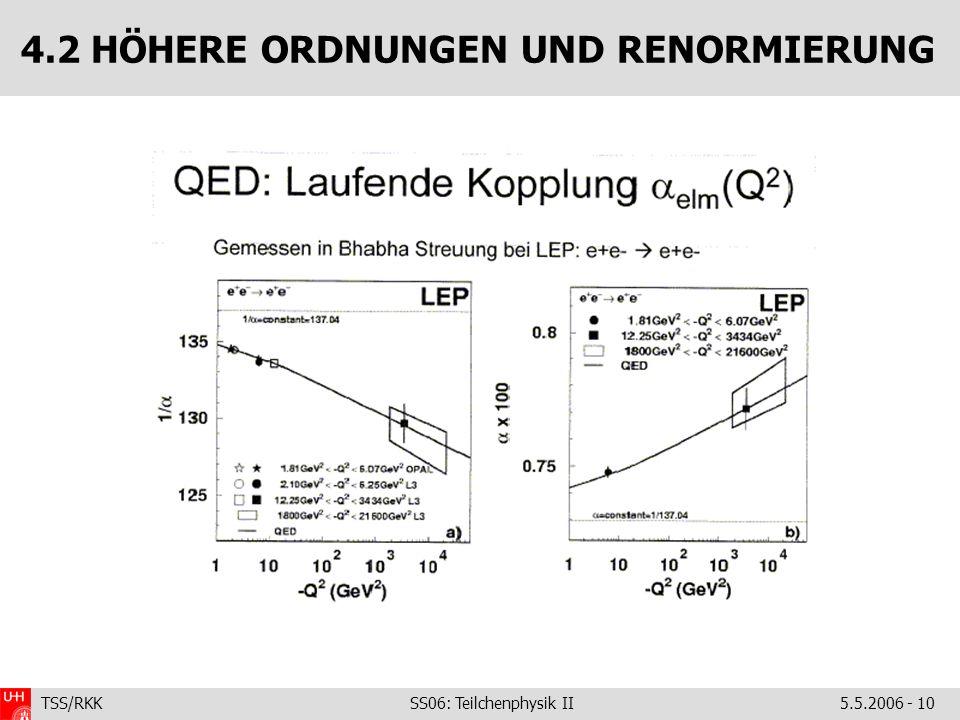 TSS/RKK SS06: Teilchenphysik II5.5.2006 - 10 4.2 HÖHERE ORDNUNGEN UND RENORMIERUNG