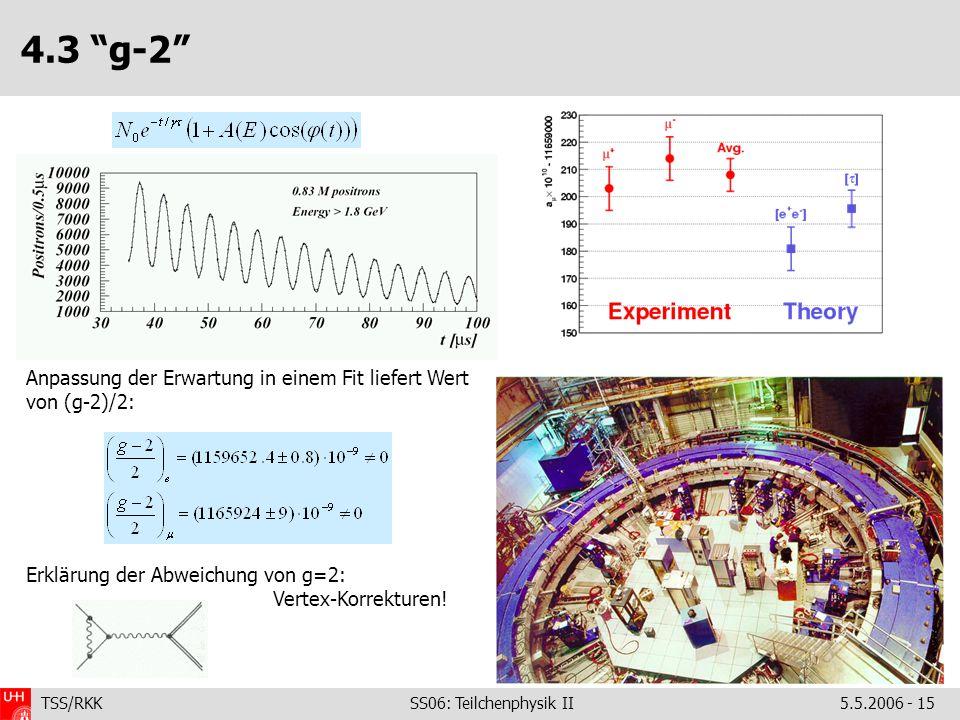 TSS/RKK SS06: Teilchenphysik II5.5.2006 - 15 4.3 g-2 Anpassung der Erwartung in einem Fit liefert Wert von (g-2)/2: Erklärung der Abweichung von g=2: Vertex-Korrekturen!
