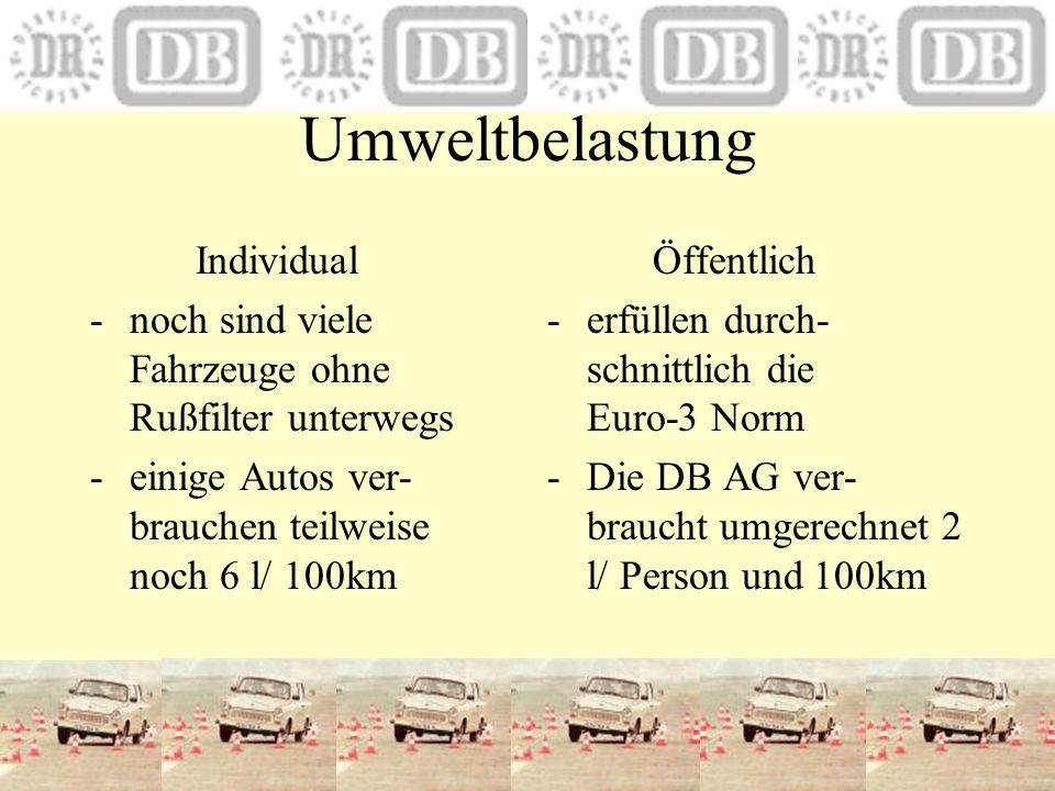Umweltbelastung Individual -noch sind viele Fahrzeuge ohne Rußfilter unterwegs -einige Autos ver- brauchen teilweise noch 6 l/ 100km Öffentlich -erfüllen durch- schnittlich die Euro-3 Norm -Die DB AG ver- braucht umgerechnet 2 l/ Person und 100km