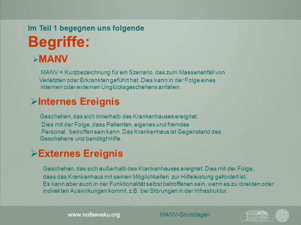 MANV-Grundlagen www.nofaevaku.org  MANV MANV = Kurzbezeichnung für ein Szenario, das zum Massenanfall von Verletzten oder Erkrankten geführt hat. Die