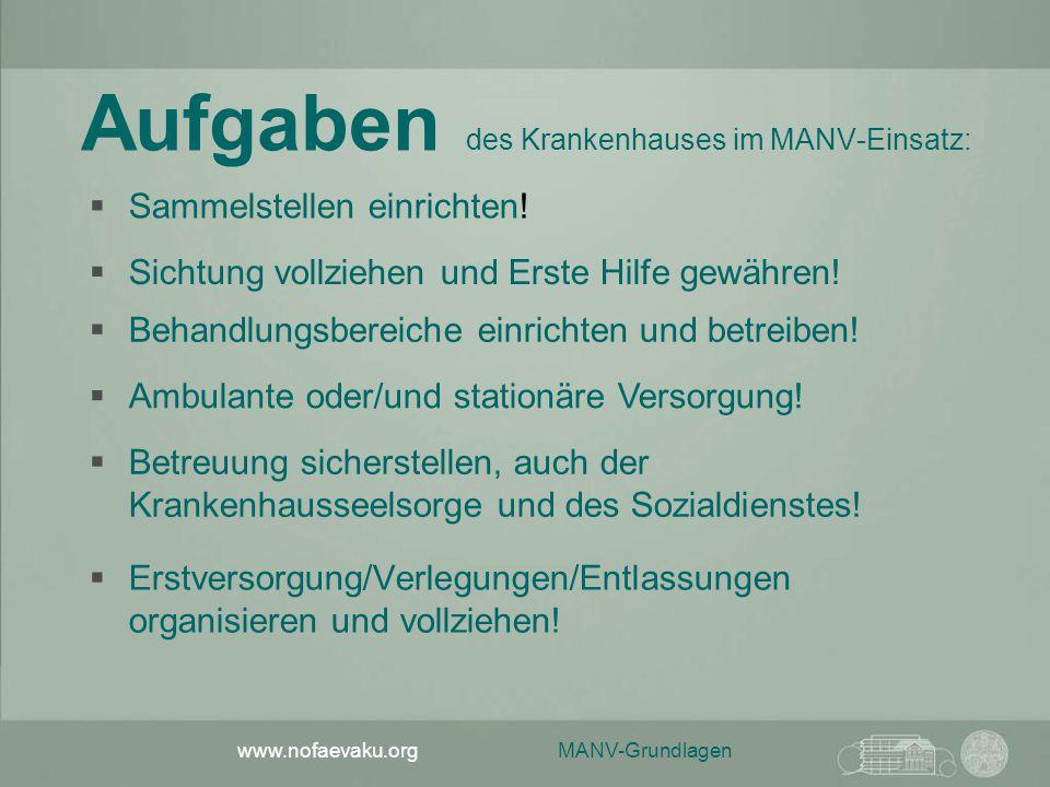MANV-Grundlagen www.nofaevaku.org Aufgaben des Krankenhauses im MANV-Einsatz:  Erstversorgung/Verlegungen/Entlassungen organisieren und vollziehen.
