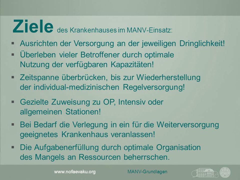 MANV-Grundlagen www.nofaevaku.org Ziele des Krankenhauses im MANV-Einsatz:  Die Aufgabenerfüllung durch optimale Organisation des Mangels an Ressourcen beherrschen.