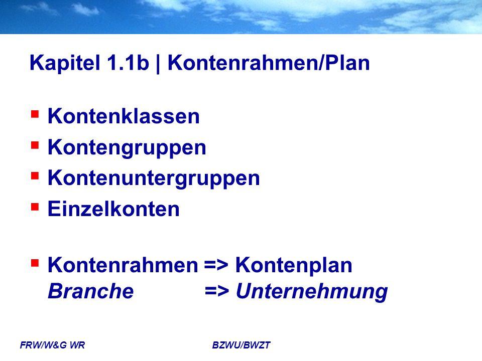 FRW/W&G WR BZWU/BWZT Kapitel 1.1b | Kontenrahmen/Plan  Kontenklassen  Kontengruppen  Kontenuntergruppen  Einzelkonten  Kontenrahmen => Kontenplan