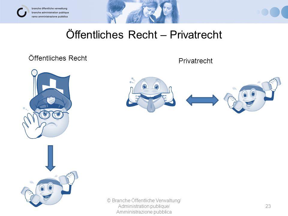 Öffentliches Recht oder Privatrecht.