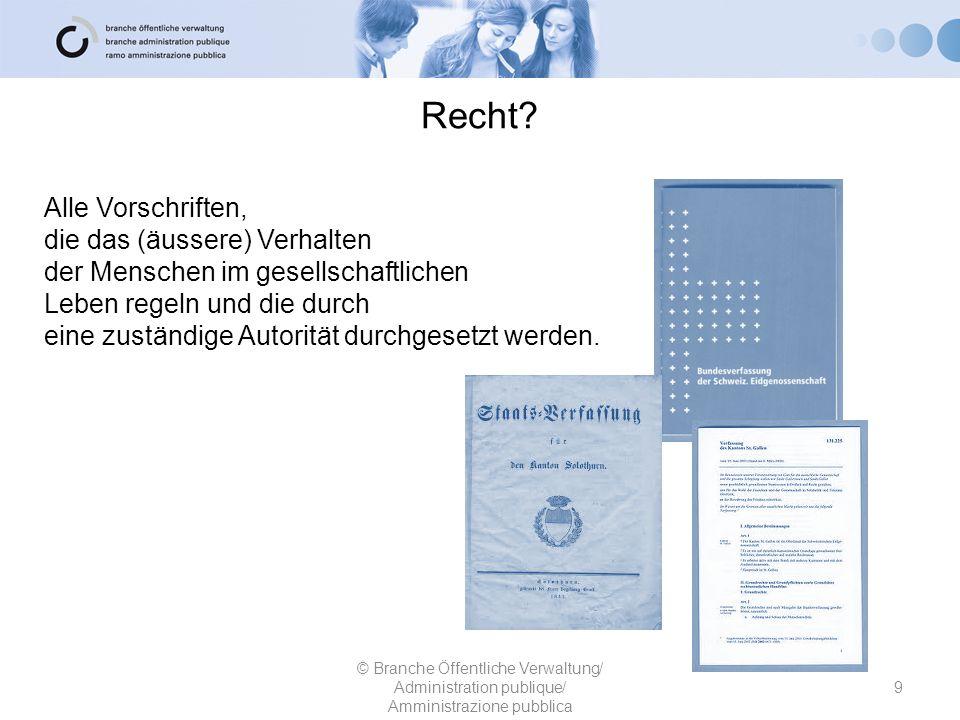Rechtsstaat Schweiz Gewaltenteilung: Rechtssetzung durch die Parlamente (Legislative) unter Vorbehalt der Volksrechte (Referendum).