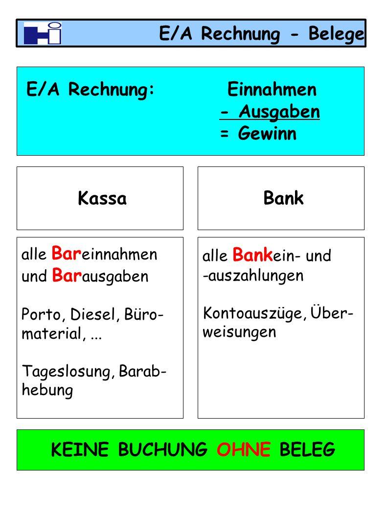 E/A Rechnung - Belege Kassa E/A Rechnung: Einnahmen - Ausgaben = Gewinn Bank alle Bar einnahmen und Bar ausgaben Porto, Diesel, Büro- material,... Tag