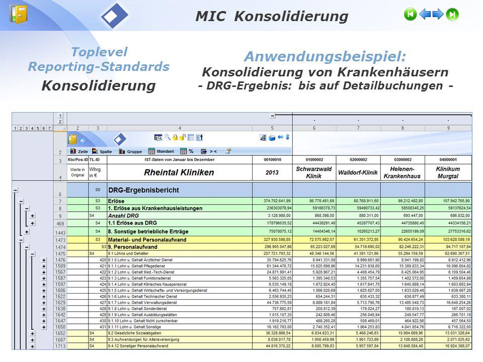 Toplevel Reporting-Standards Konsolidierung Anwendungsbeispiel: Konsolidierung von Krankenhäusern - DRG-Ergebnis: bis auf Detailbuchungen - MIC Konsolidierung