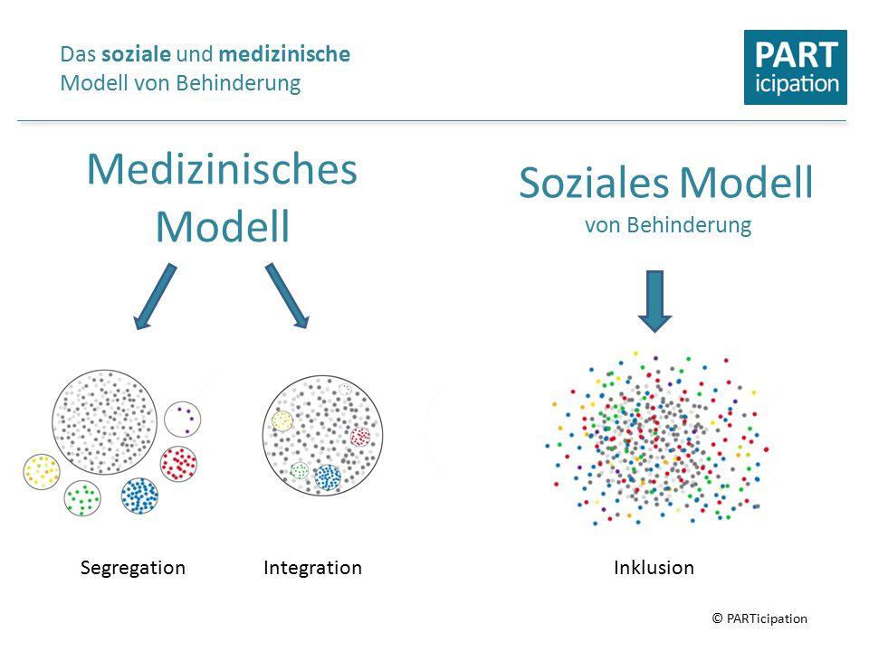 Medizinisches Modell Segregation Soziales Modell von Behinderung Inklusion Integration Das soziale und medizinische Modell von Behinderung © PARTicipation