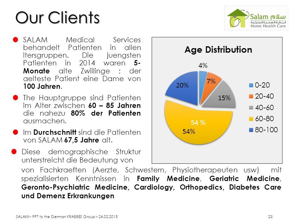 Our Clients  SALAM Medical Services behandelt Patienten in allen ltersgruppen. Die juengsten Patienten in 2014 waren 5- Monate alte Zwillinge ; der a