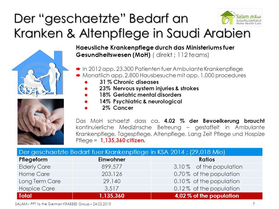 Haeusliche Krankenpflege durch das Ministeriums fuer Gesundheitswesen (MoH) ( direkt ; 112 teams)  In 2012 app. 23.300 Patienten fuer Ambulante Krank
