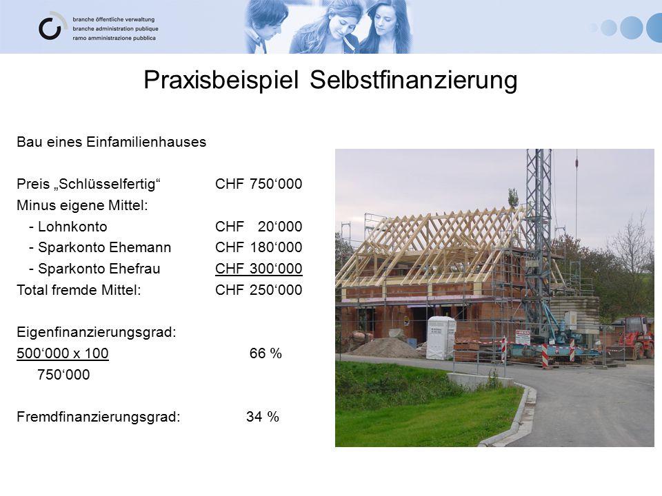 """Praxisbeispiel Selbstfinanzierung Bau eines Einfamilienhauses Preis """"Schlüsselfertig"""" CHF 750'000 Minus eigene Mittel: - Lohnkonto CHF 20'000 - Sparko"""