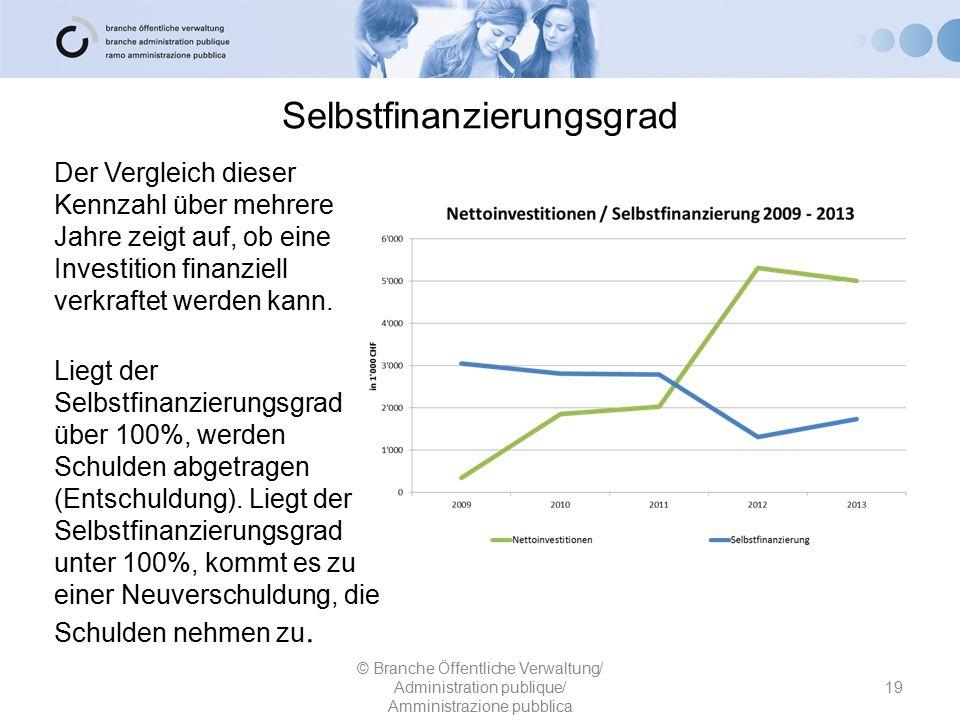 Selbstfinanzierungsgrad Der Vergleich dieser Kennzahl über mehrere Jahre zeigt auf, ob eine Investition finanziell verkraftet werden kann. Liegt der S
