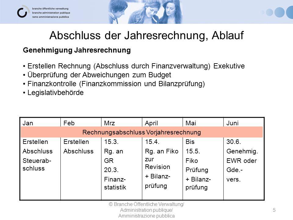 Abschluss der Jahresrechnung, Ablauf 5 © Branche Öffentliche Verwaltung/ Administration publique/ Amministrazione pubblica Genehmigung Jahresrechnung