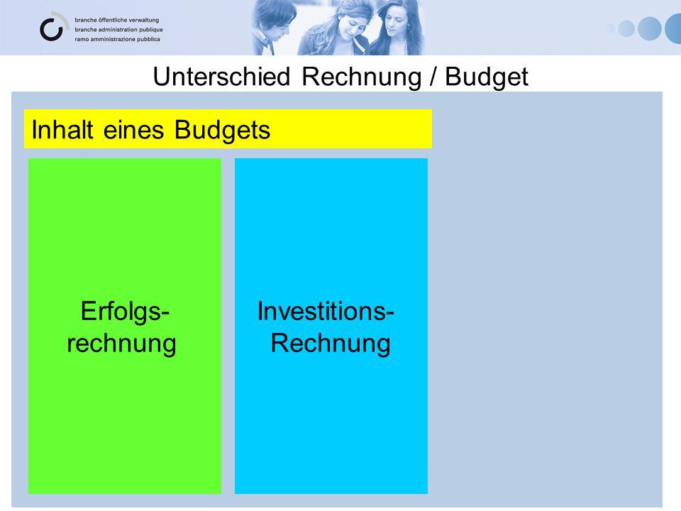 Unterschied Rechnung / Budget Erfolgs- rechnung Investitions- Rechnung Bilanz Inhalt einer Jahresrechnung Inhalt eines Budgets