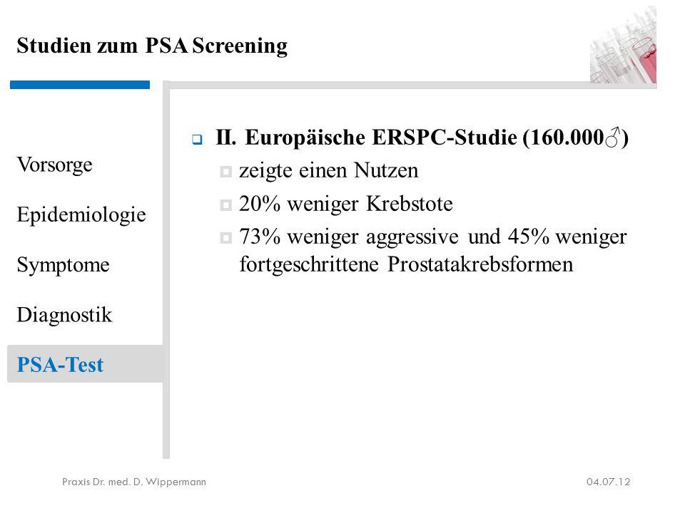 II. Europäische ERSPC-Studie (160.000♂)  zeigte einen Nutzen  20% weniger Krebstote  73% weniger aggressive und 45% weniger fortgeschrittene Pros