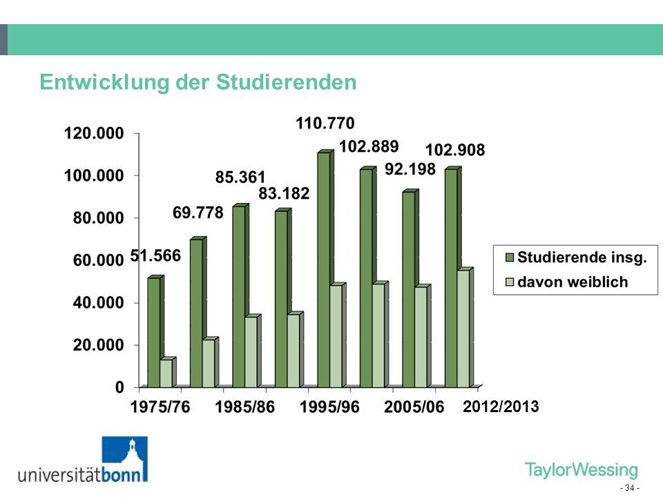 - 34 - Entwicklung der Studierenden 2012/2013