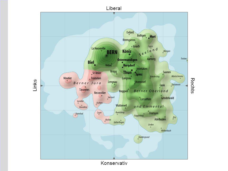 Liberal Links Rechts Konservativ