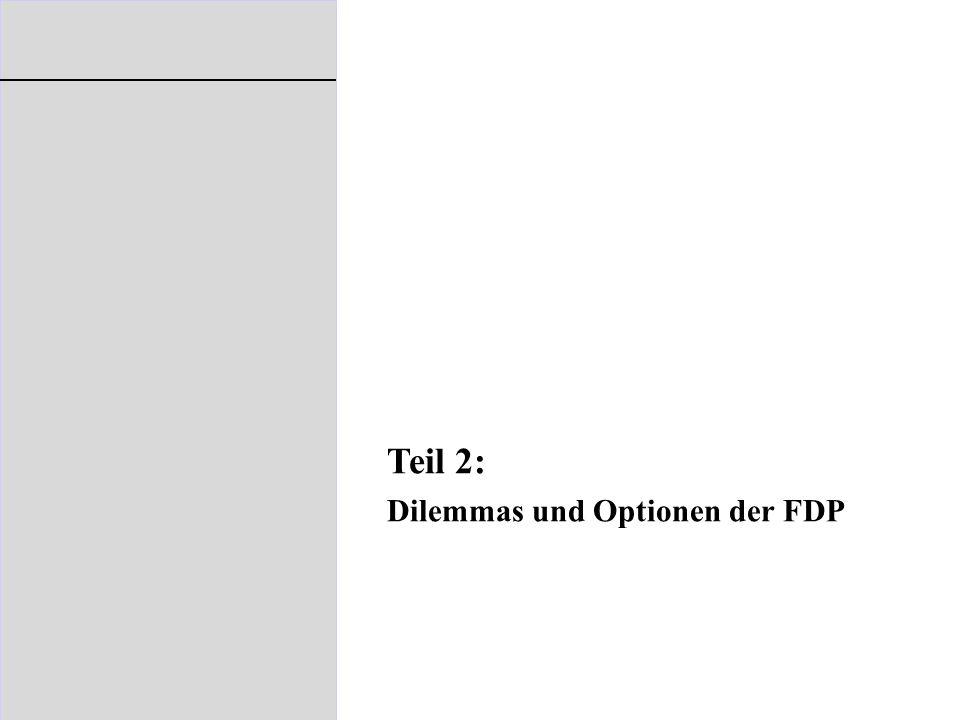 Teil 2: Dilemmas und Optionen der FDP