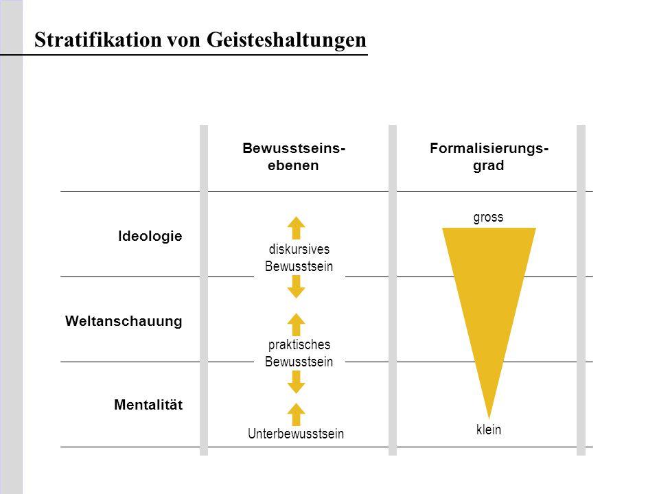 Direkte Demokratie als Seismograf Vier Trümpfe und ein Handicap der Abstimmungsanalyse Abstimmung zum Partnerschaftsgesetz 5.