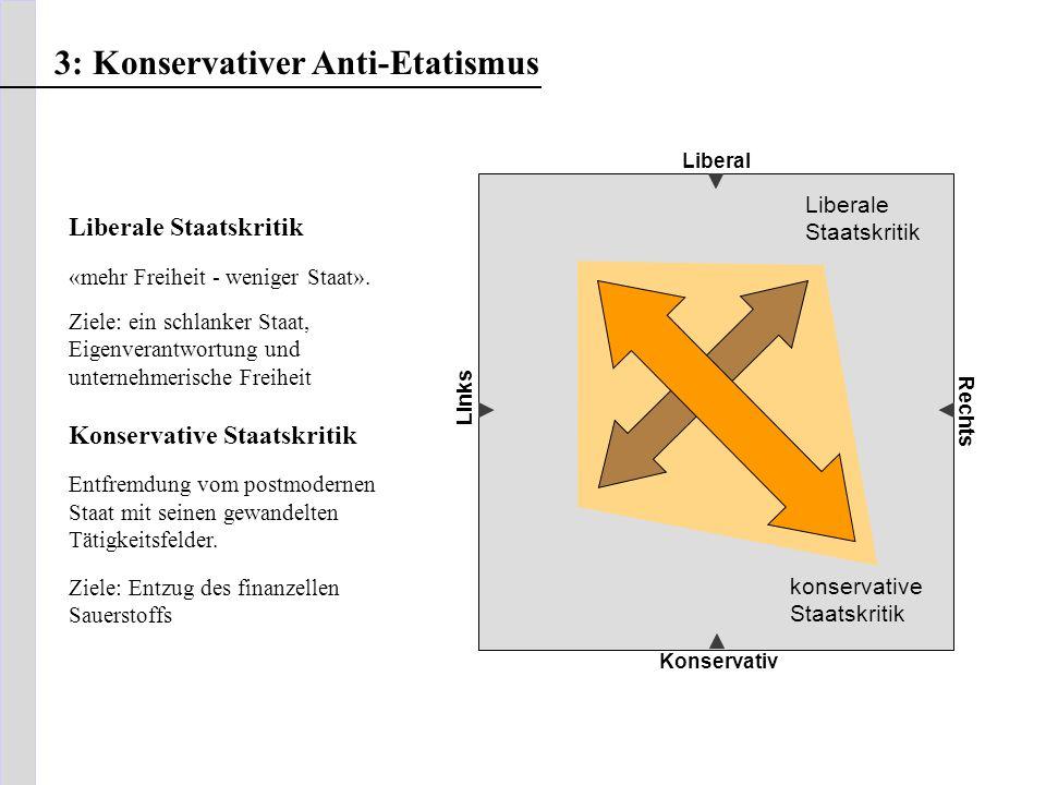 Liberal Konservativ Rechts Links Liberale Staatskritik 3: Konservativer Anti-Etatismus Liberale Staatskritik «mehr Freiheit - weniger Staat». Ziele: e