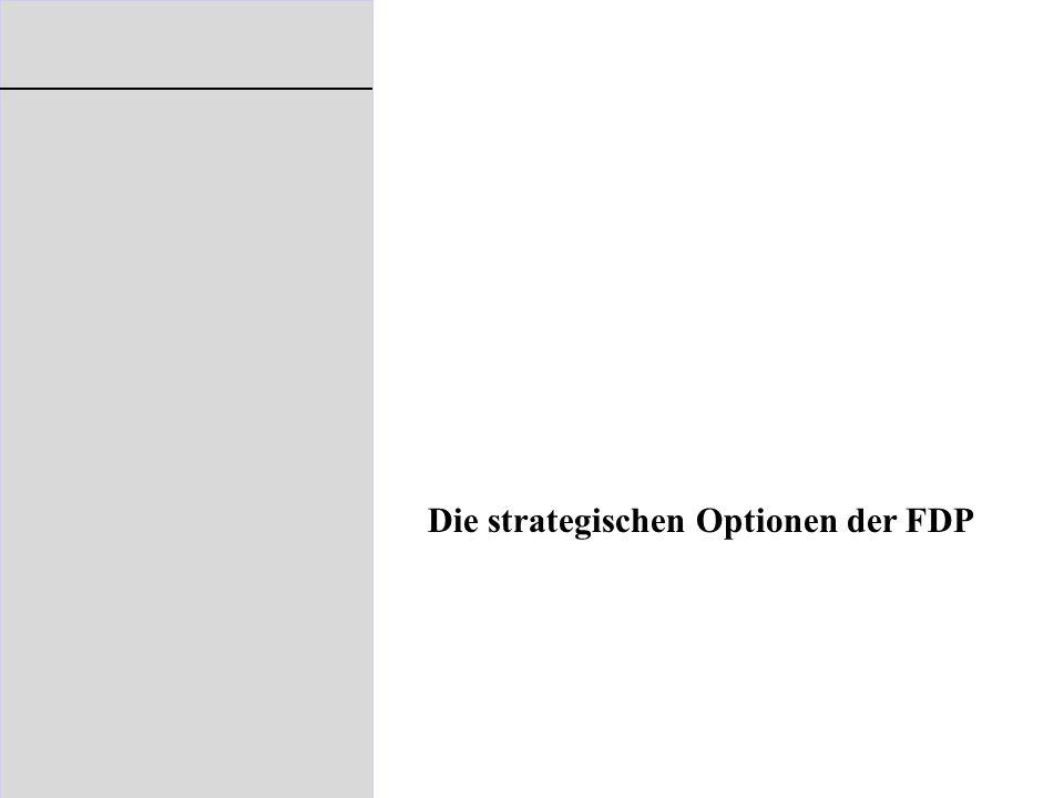 Die strategischen Optionen der FDP