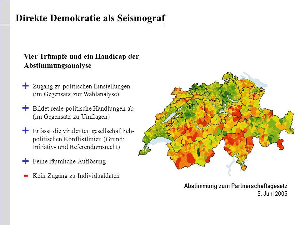Direkte Demokratie als Seismograf Vier Trümpfe und ein Handicap der Abstimmungsanalyse Abstimmung zum Partnerschaftsgesetz 5. Juni 2005 Zugang zu poli