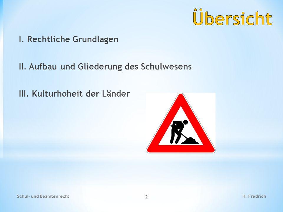 I.Rechtliche Grundlagen II. Aufbau und Gliederung des Schulwesens III.