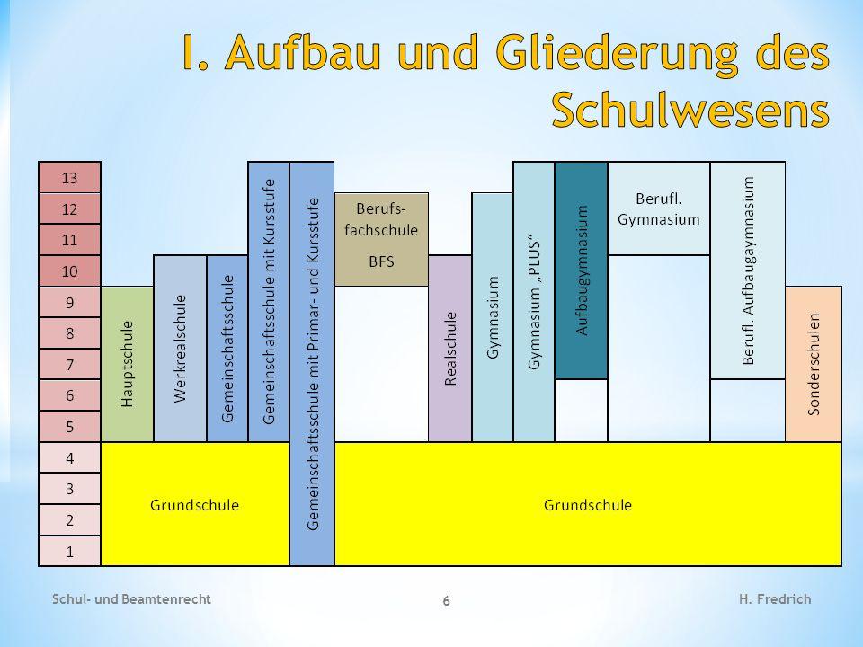 Schul- und Beamtenrecht 6 H. Fredrich